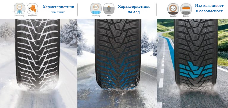 Hankook-Winter-iPike-RS2-W429