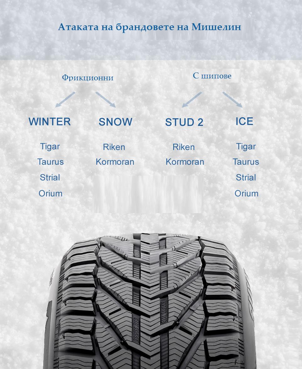 Zimi-brandove-na Michelin