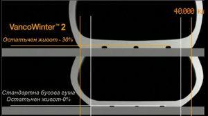 VancoWinter 2 - удължен експлоатационен живот на гумата