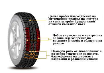 Diplomat ST - характеристики на протектора, лятна гума, за леки автомобили