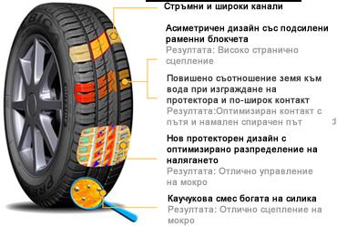 Debica Presto- комбинира характеристиките на гумите от тип Comfort и Superb