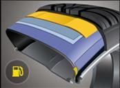 Гумта  Dunlop SP WinterSport 4D има конструкция осигуряваща намален разход на гориво