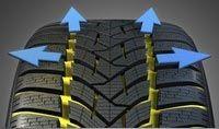 Променени канали в протектора на гумата