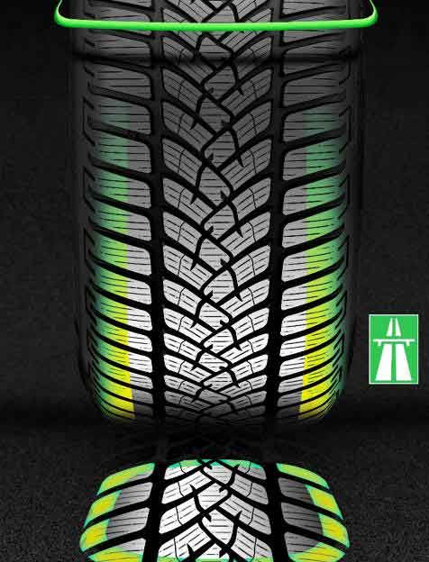 Fulda Kristall Control HP2 - Innovative tread compound and optimal profile design