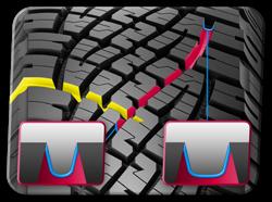 General-Grabber-AT_tyres;Grabber-AT-High_grip_in_muddy_terrain
