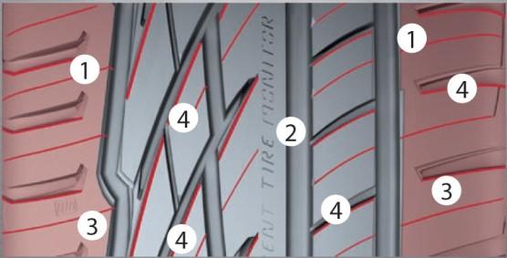 General_Grabber_GT; SUV tires; Technical Details