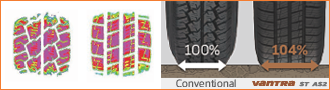 Hankook-tires-Vantra-ST-AS2-RA30-Optimised-Wide-Tread.png