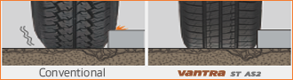 Hankook-tires-Vantra-ST-AS2-RA30-Sidewall-Protect.png