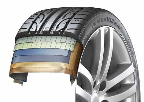 Hankook-Ventus-V12-evo2-key_features