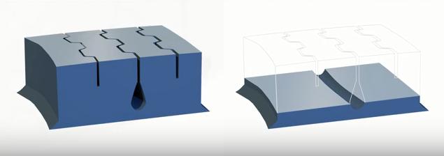 Michelin-Alpin-6- Evergrip-technology-2