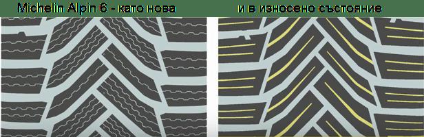 Michelin-Alpin-6- Evergrip-technology