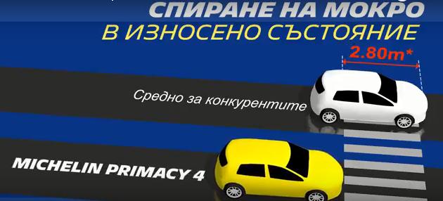 Michelin_Primacy_4_spirane_iznosena