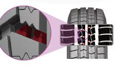 Nexen_Winguard_WT1-Better_Braking-3D_Block_Design