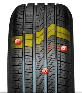Pirelli-Cinturato-P7-All-Season_feature