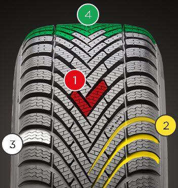 Pirelli-Cinturato-winter-tyre-details.jpg