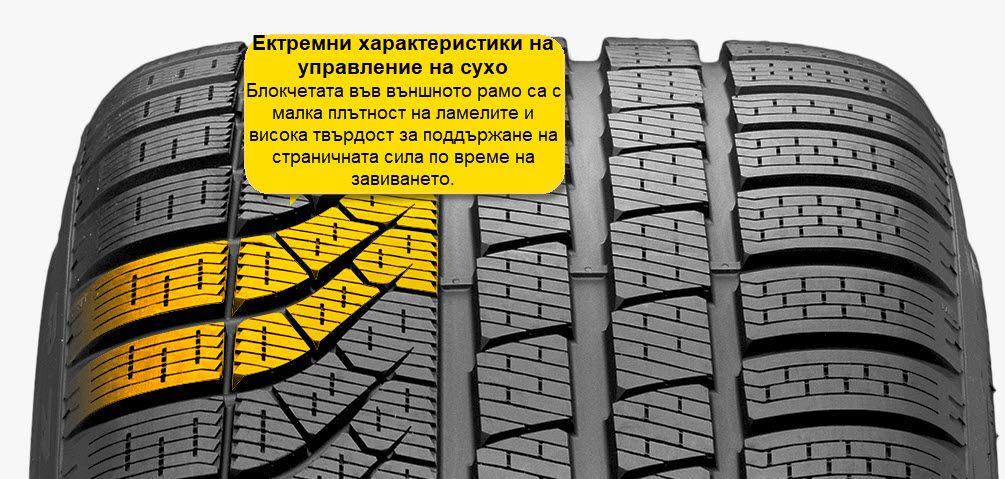 Pirelli-p-zero_winter-extrme-handling-performance