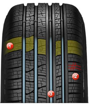 Pirelli; SUV Tires;Scorpion_Verde_All_Season-details