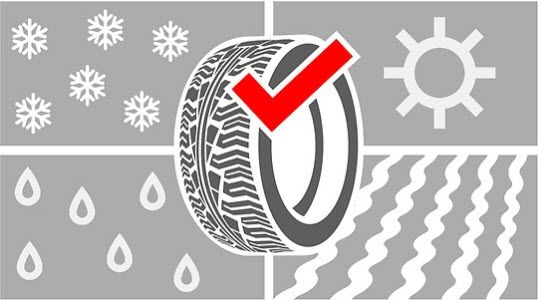 Uniroyal allseasonmax - без сезонни разходи за смяна и складиране на гумите, дълъгпробег на гумата.jpg