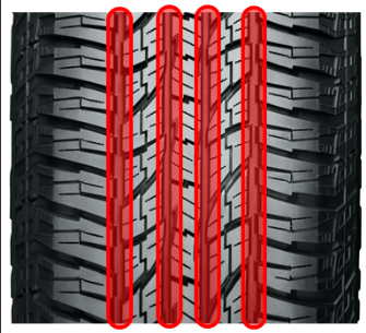 Geolander_AT_G015-NEW_TREAD-PATTERN_TECHNOLOGY